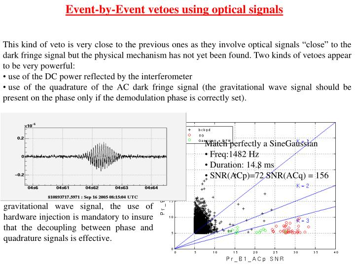 Event-by-Event vetoes using optical signals