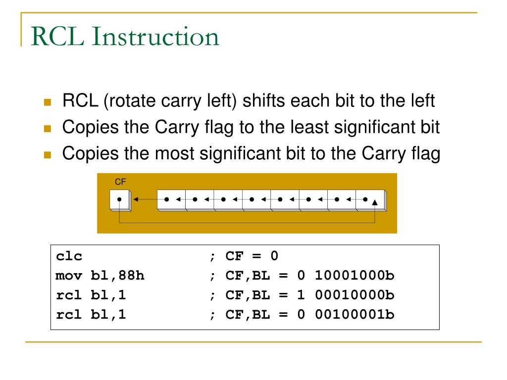 RCL Instruction