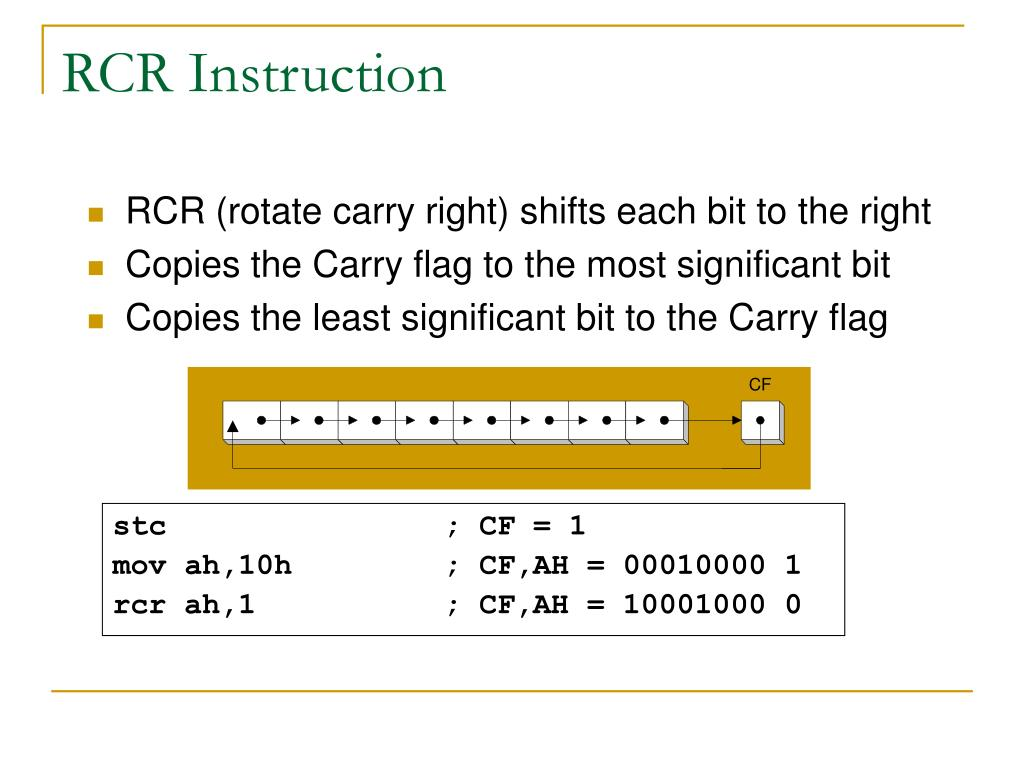 RCR Instruction