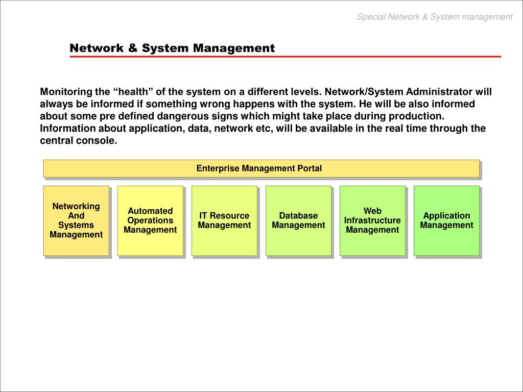 Special Network & System management