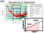 sensitivity detection