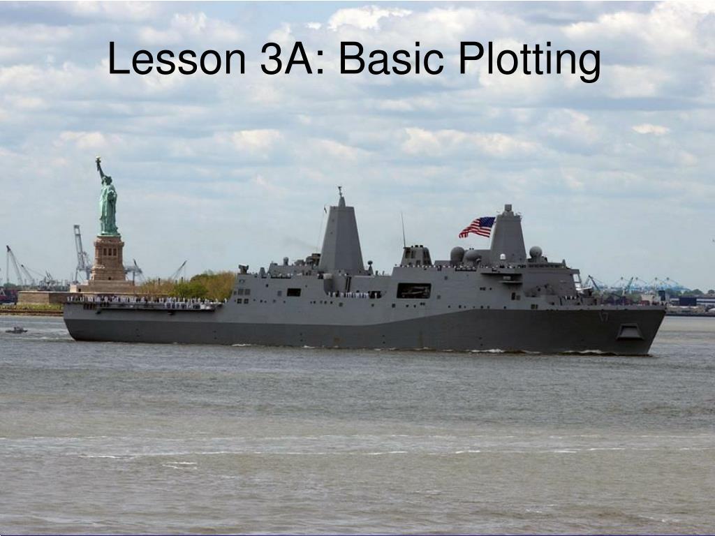 Lesson 3A: Basic Plotting