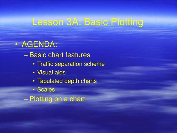 Lesson 3a basic plotting2
