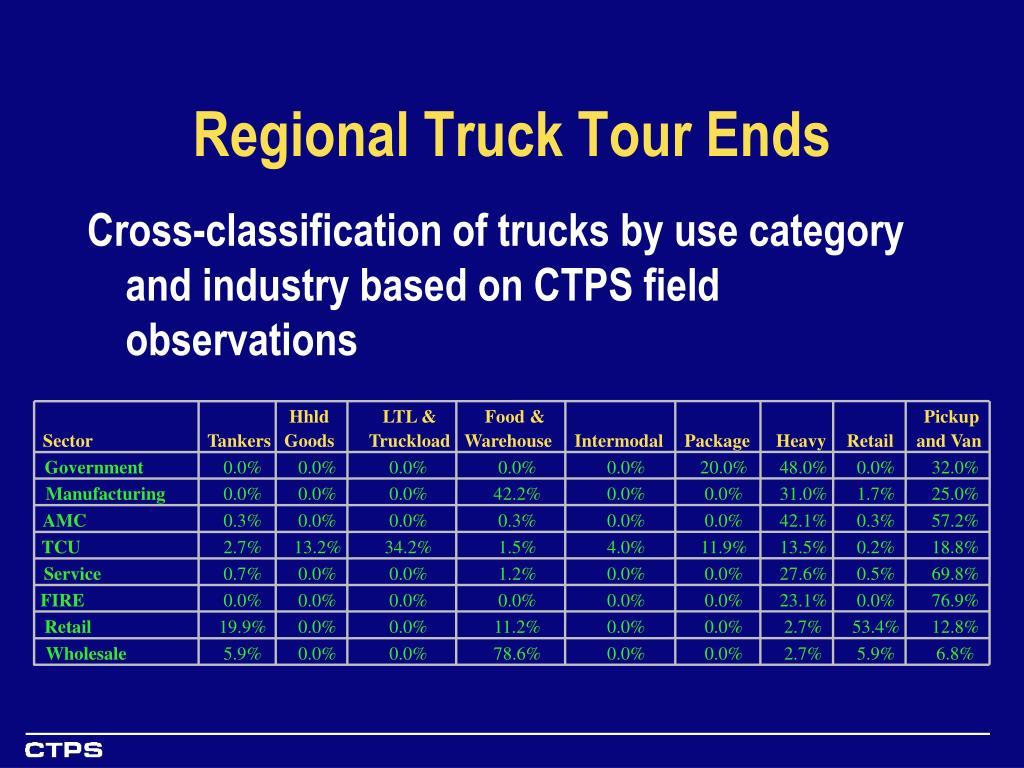 Regional Truck Tour Ends