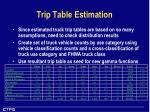 trip table estimation