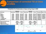 comparison of corrected tsi at times of erbs