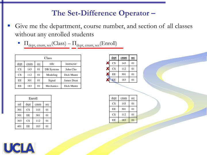 The Set-Difference Operator –