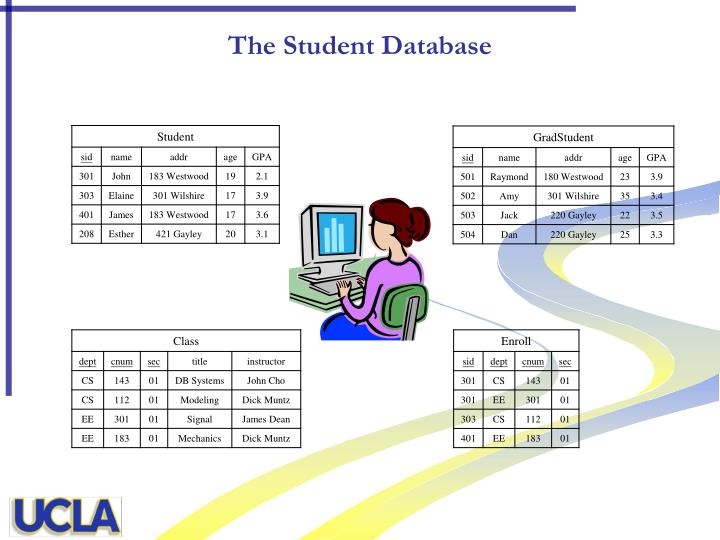The student database