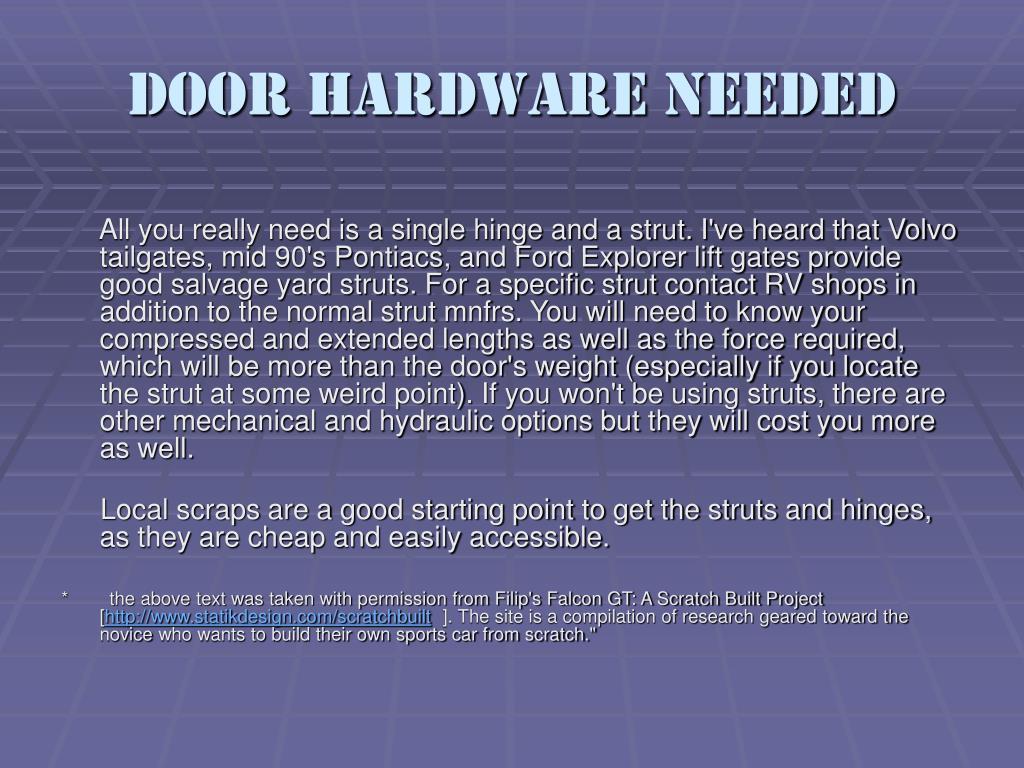 Door Hardware Needed