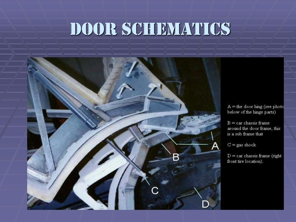 Door schematics