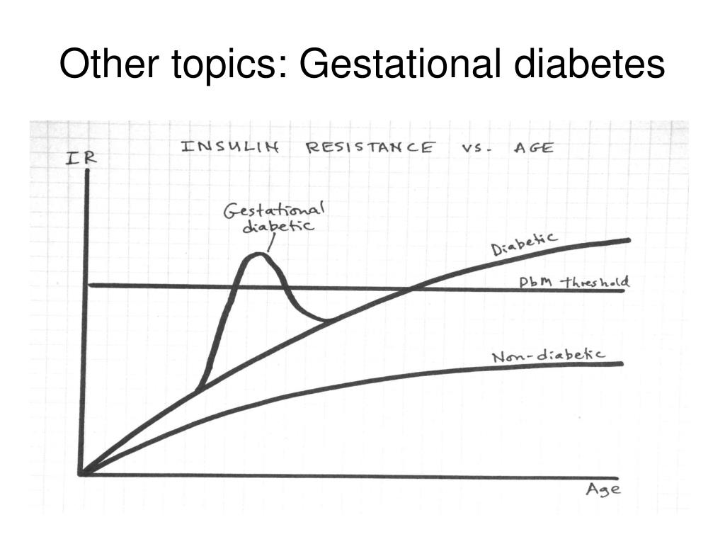 Other topics: Gestational diabetes