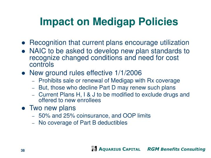 Impact on Medigap Policies