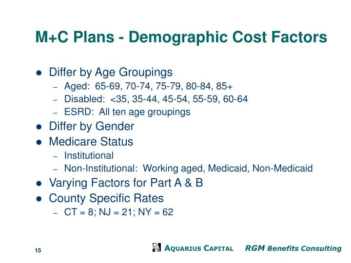 M+C Plans - Demographic Cost Factors
