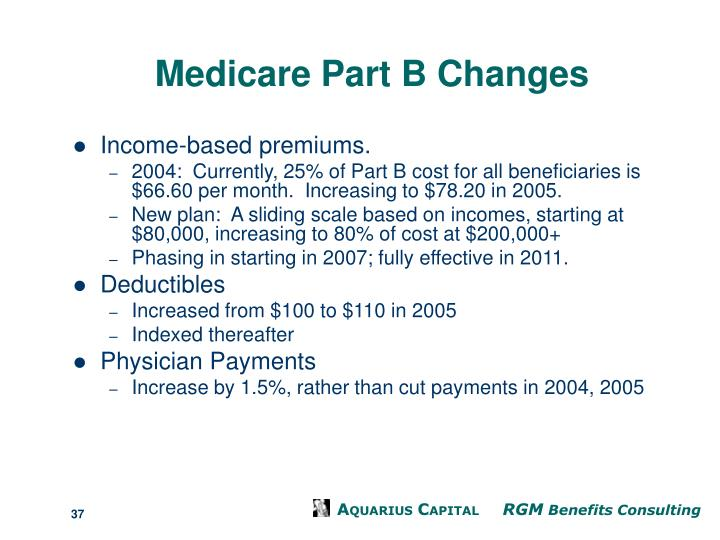 Medicare Part B Changes