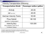 intercity transportation efficiency