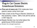 plug in car causes electric greenhouse emissions