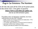 plug in car emissions the numbers