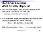 plug in car emissions what actually happens
