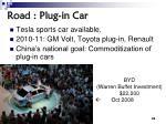 road plug in car