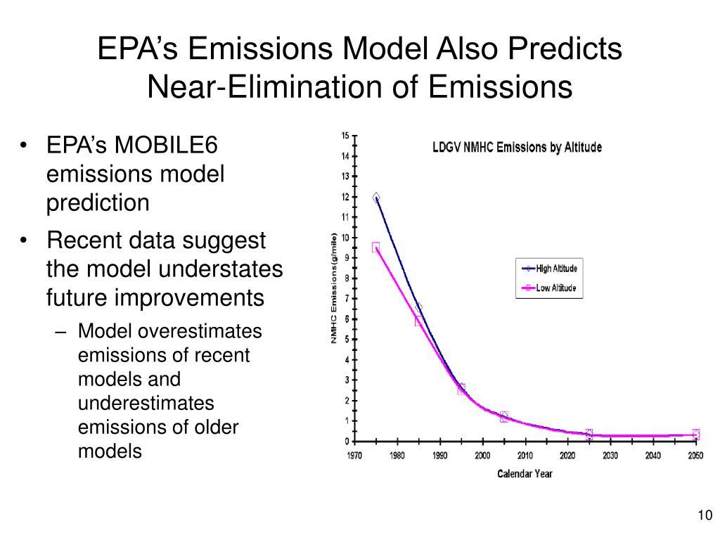 EPA's Emissions Model Also Predicts