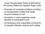 tying transportation policy to behavioral air quality measures imposes huge costs