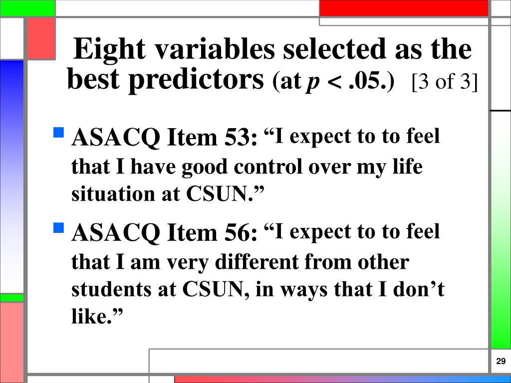 Eight variables selected as the best predictors
