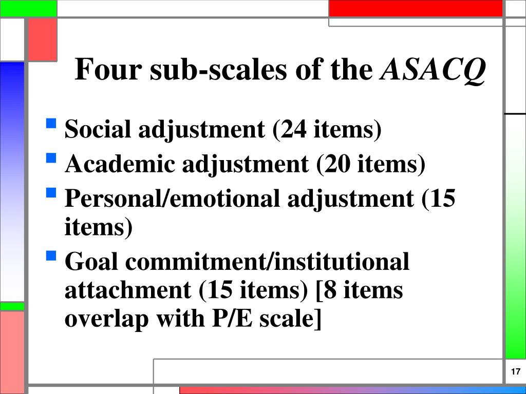 Four sub-scales of the