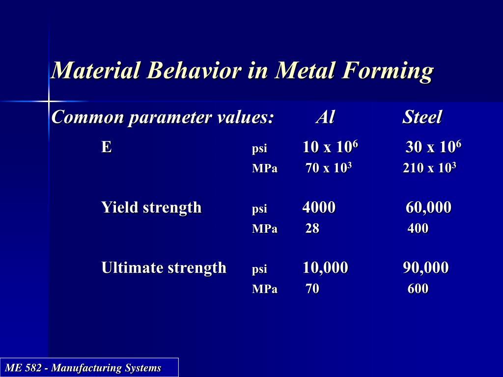 Material Behavior in Metal Forming