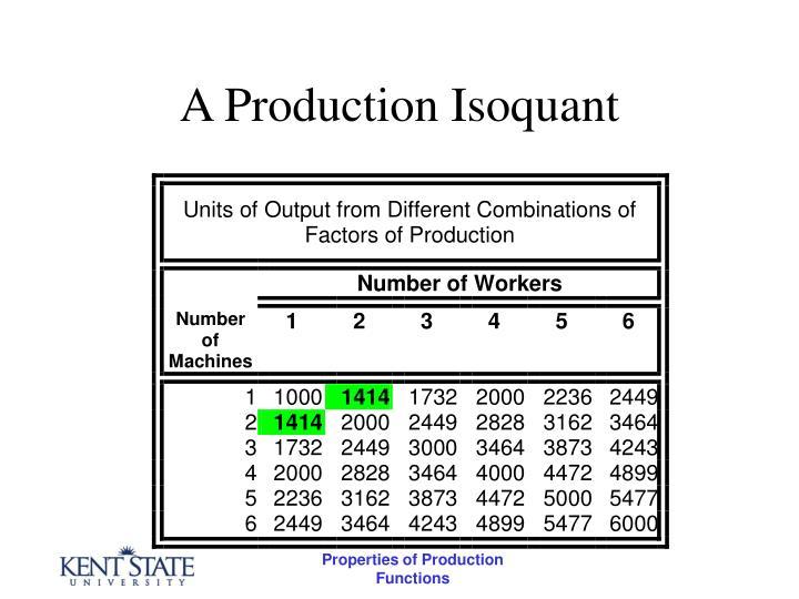 A production isoquant