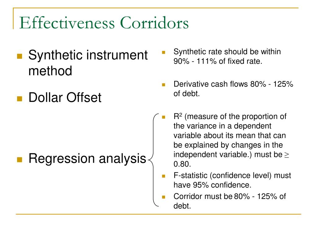 Synthetic instrument method