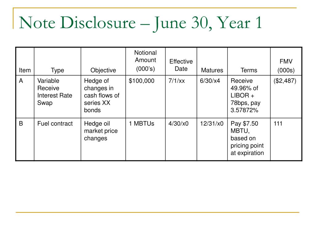 Note Disclosure – June 30, Year 1