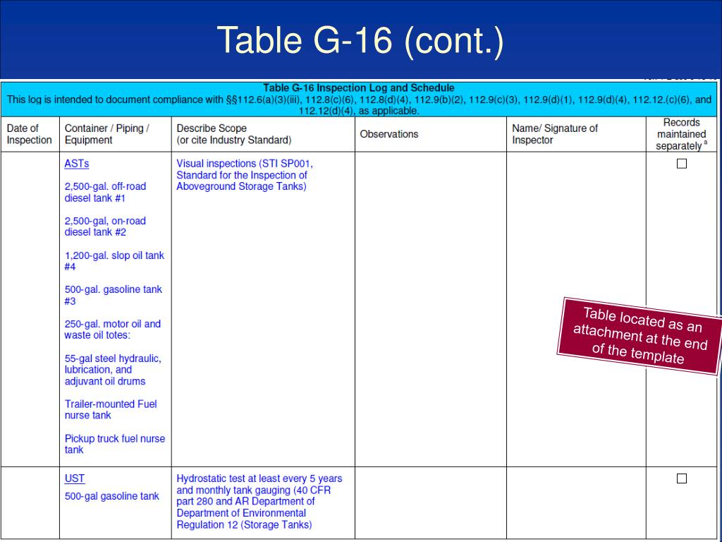Table G-16 (cont.)