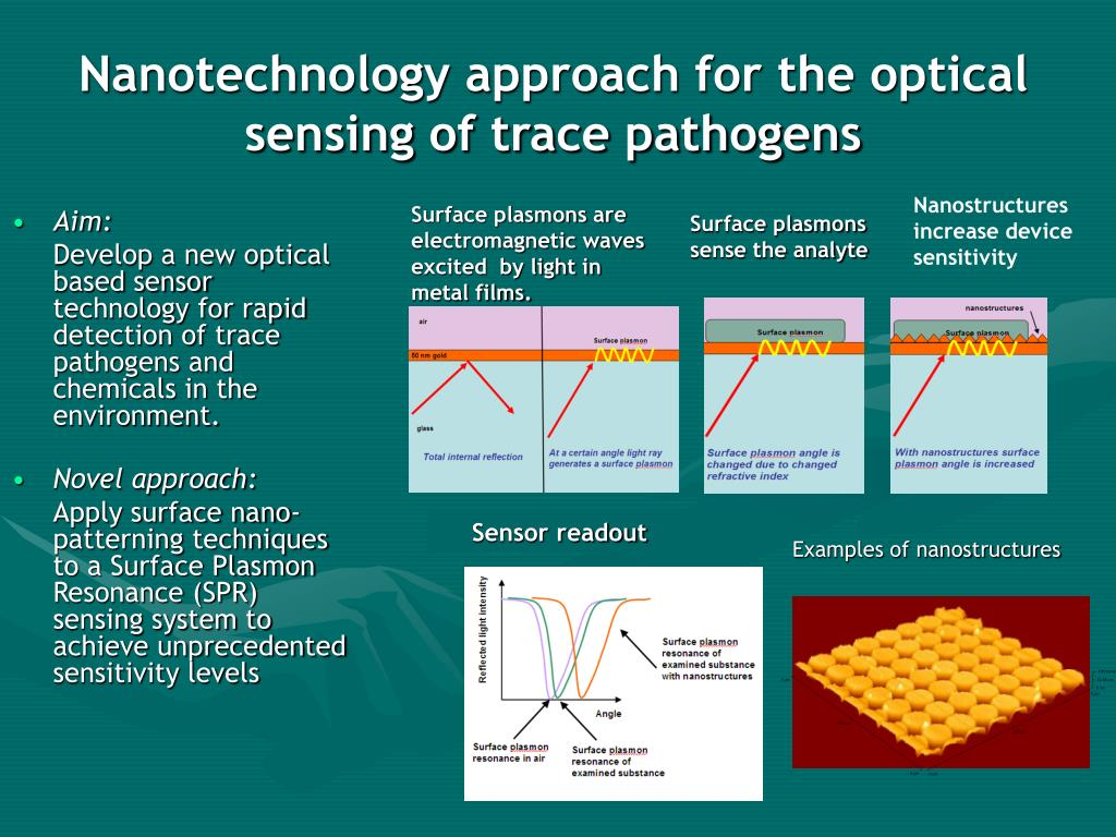 Nanotechnology approach for the optical sensing of trace pathogens