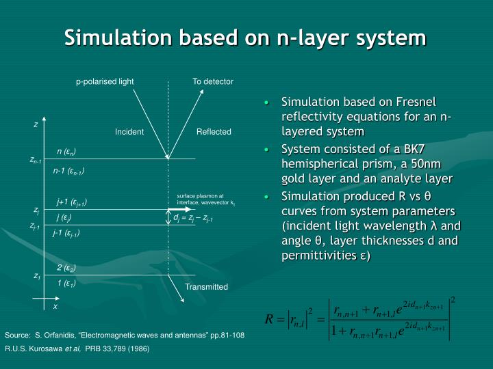 Simulation based on n layer system