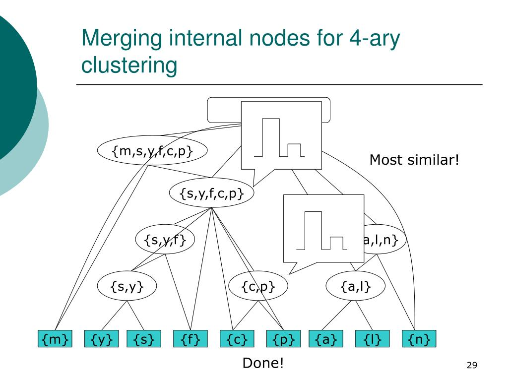 Merging internal nodes for 4-ary clustering