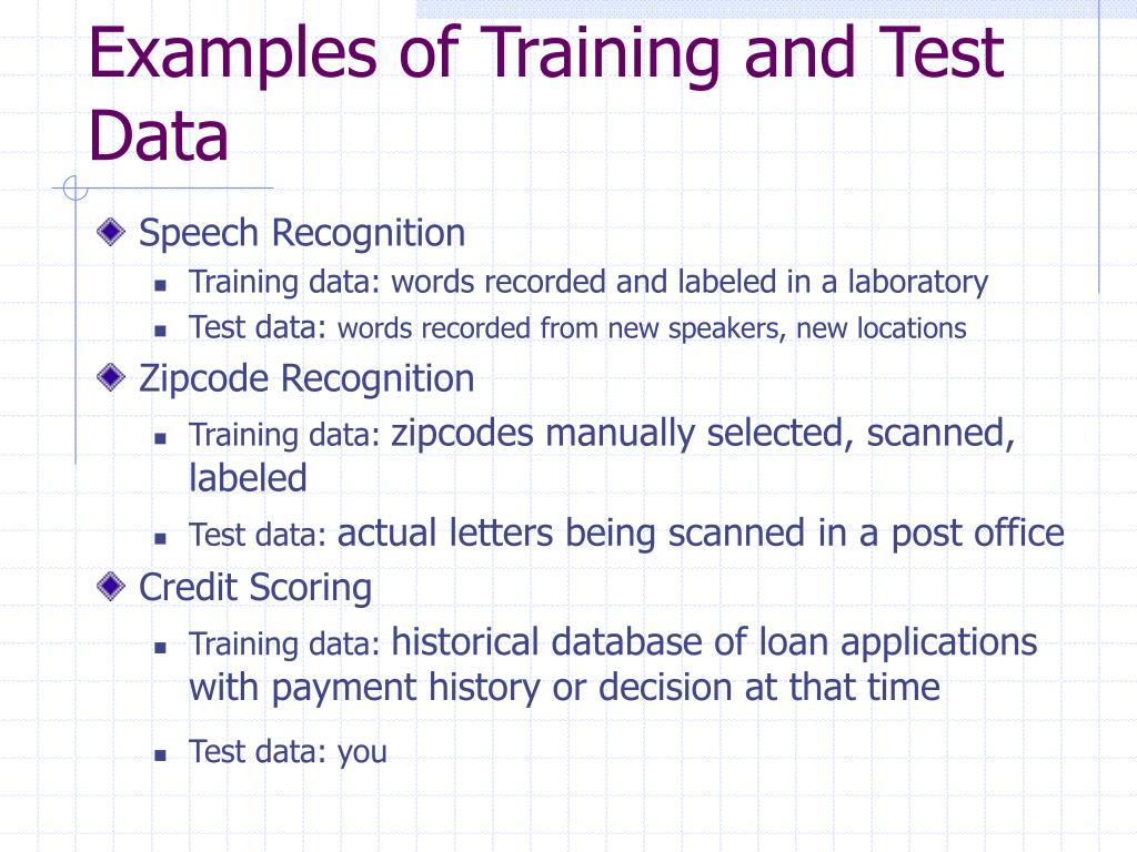 Examples of Training and Test Data