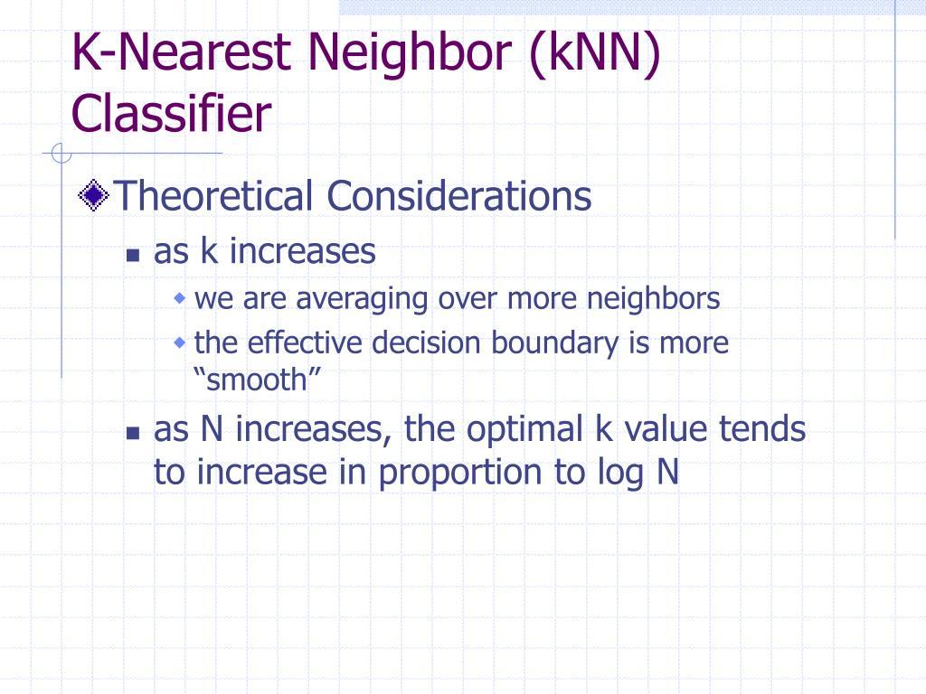 K-Nearest Neighbor (kNN) Classifier