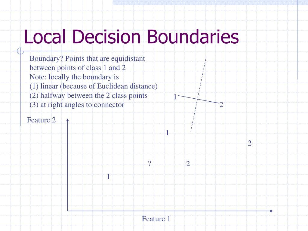 Local Decision Boundaries