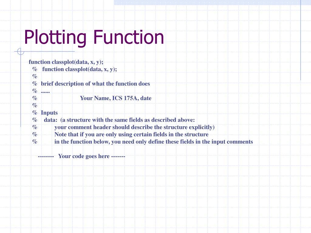 Plotting Function