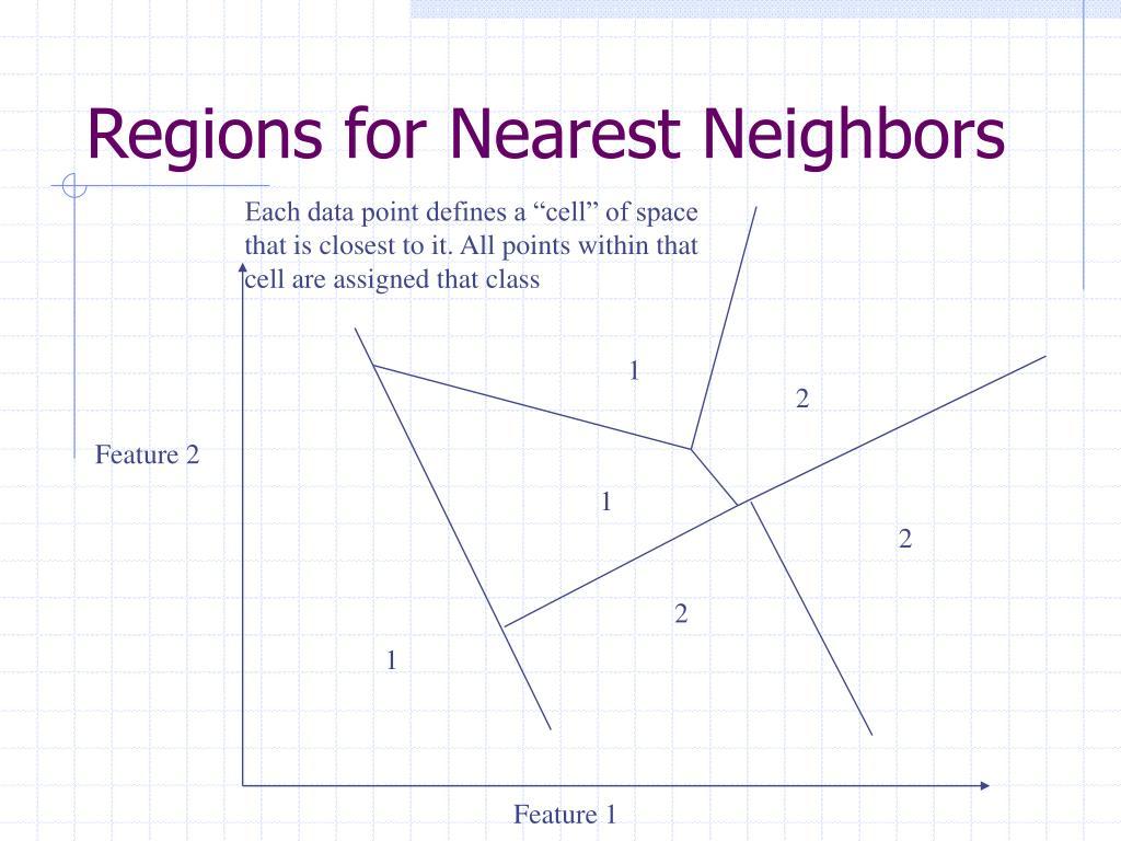 Regions for Nearest Neighbors