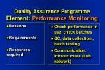 quality assurance programme element performance monitoring