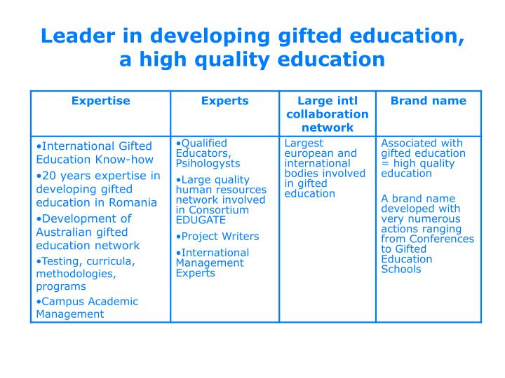 Leader in developing gifted education, a high quality education