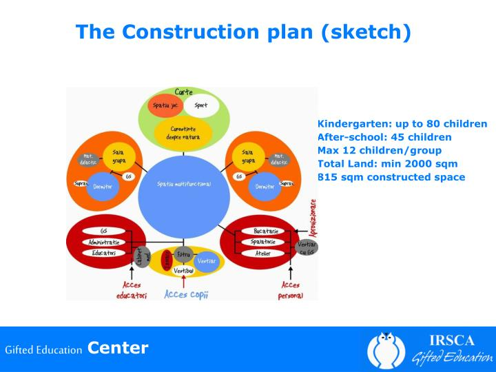 The Construction plan (sketch)