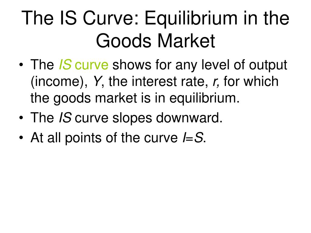 The IS Curve: Equilibrium in the Goods Market