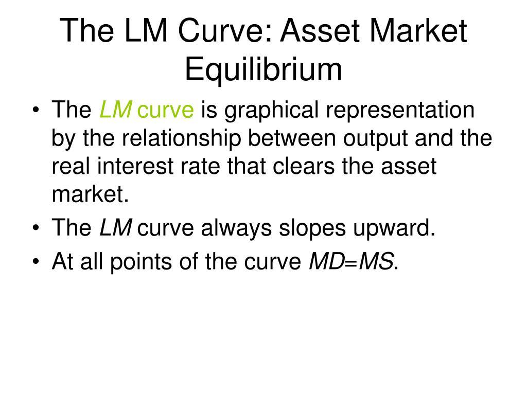 The LM Curve: Asset Market Equilibrium