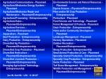 proficiency award categories