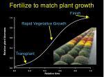 fertilize to match plant growth
