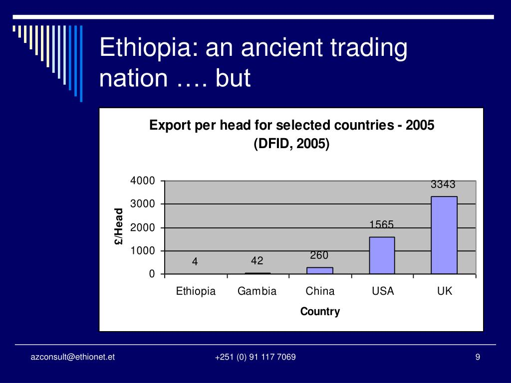 Ethiopia: an ancient trading nation …. but