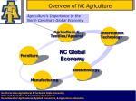 overview of nc agriculture4