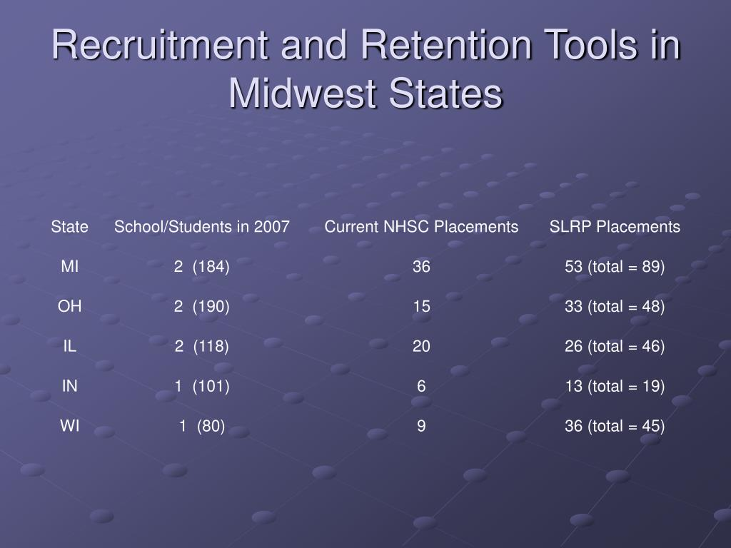 Recruitment and Retention Tools in Midwest States